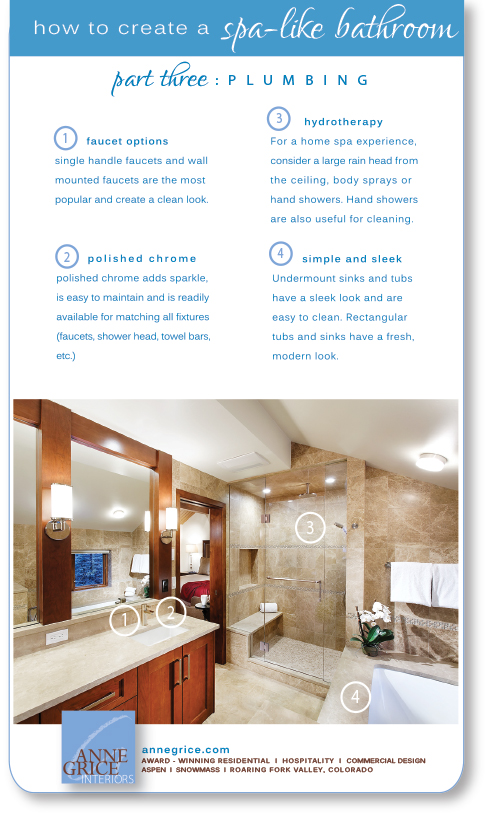 Spa-bath-infographic-3-